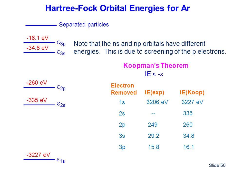 Hartree-Fock Orbital Energies for Ar