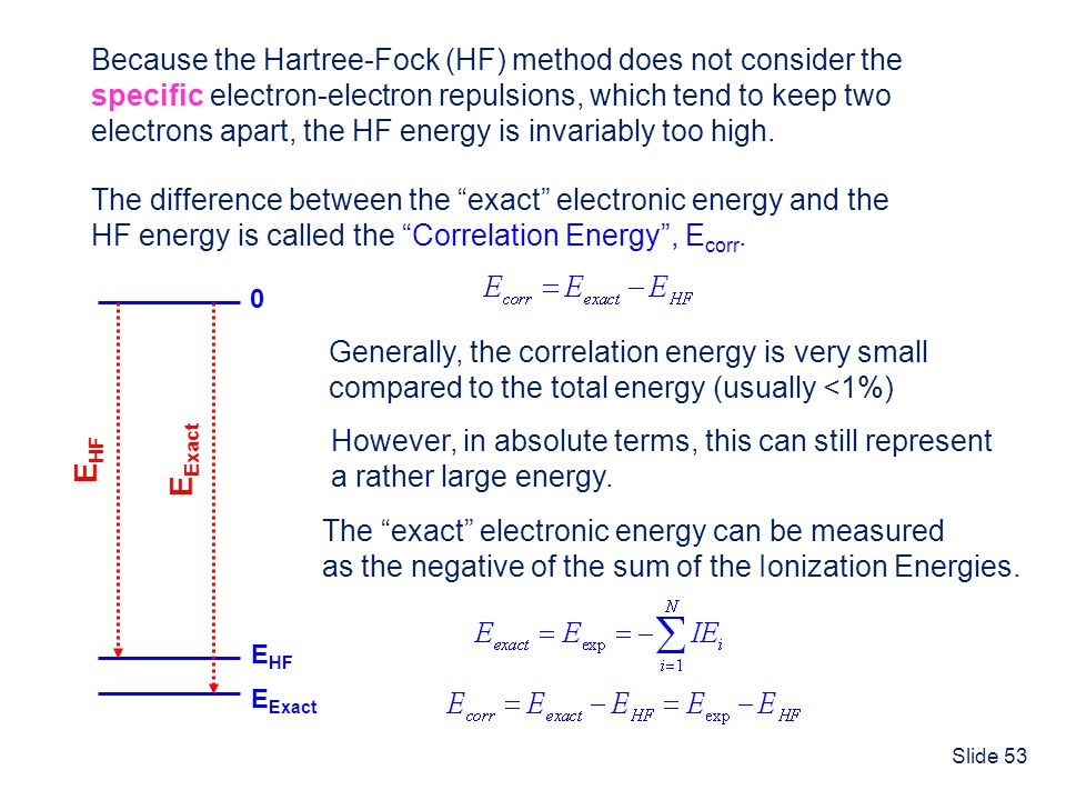 Because the Hartree-Fock (HF) method does not consider the
