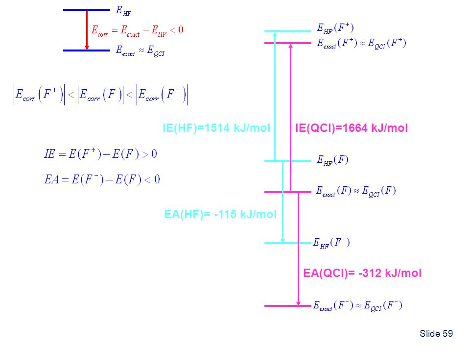 IE(HF)=1514 kJ/mol IE(QCI)=1664 kJ/mol EA(HF)= -115 kJ/mol EA(QCI)= -312 kJ/mol