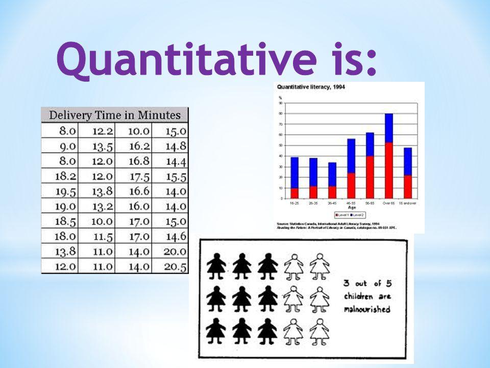 Quantitative is: