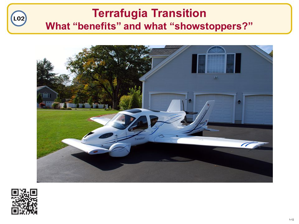 Terrafugia Transition What benefits and what showstoppers