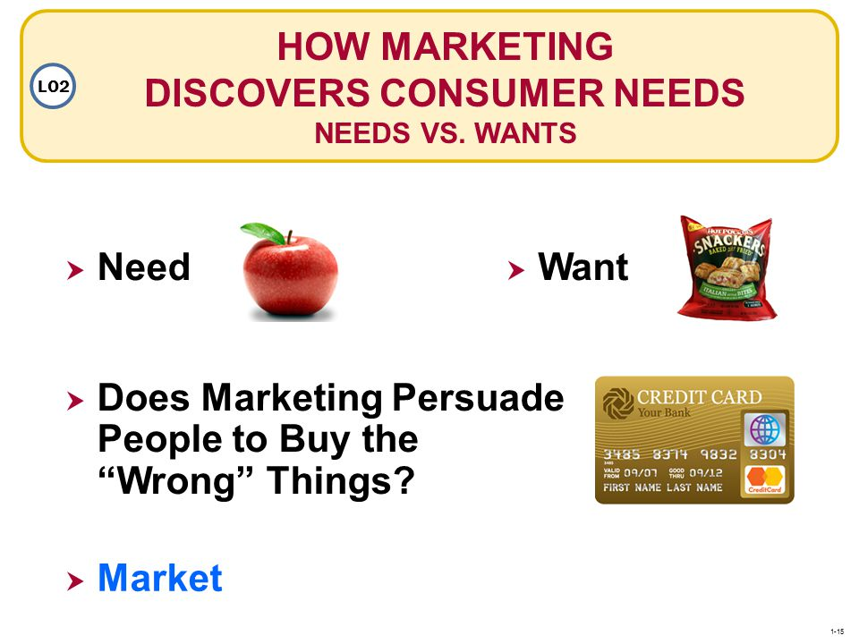 HOW MARKETING DISCOVERS CONSUMER NEEDS NEEDS VS. WANTS
