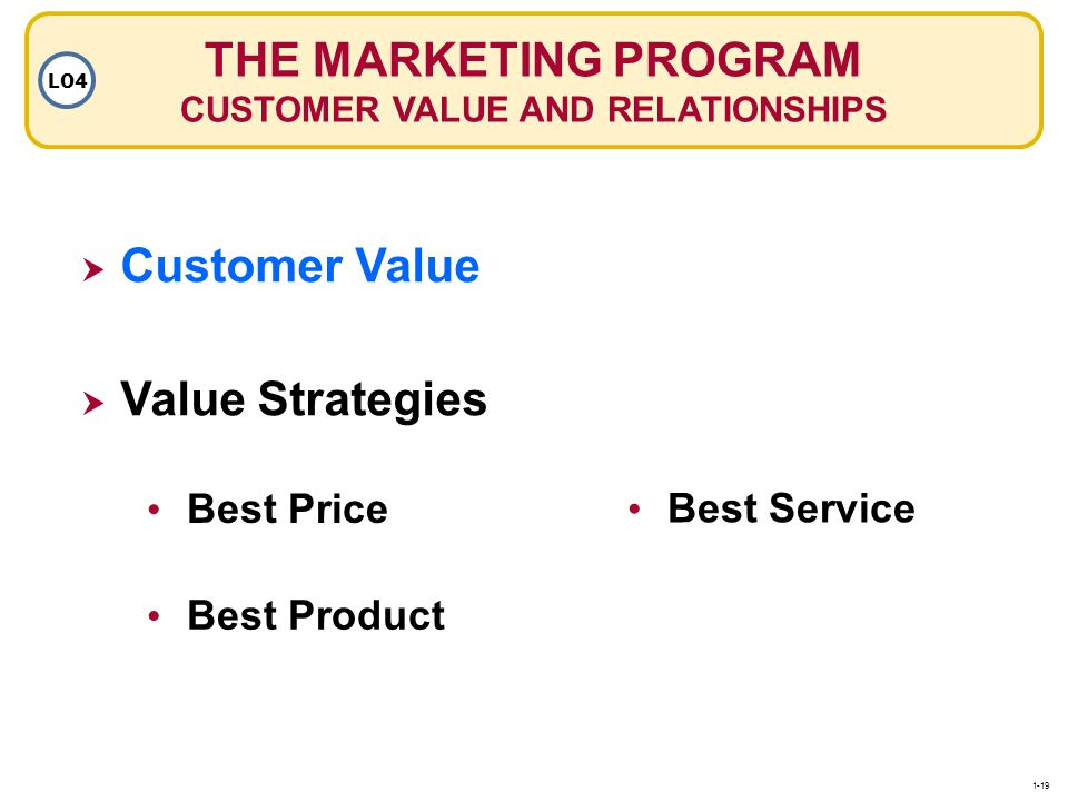 THE MARKETING PROGRAM CUSTOMER VALUE AND RELATIONSHIPS