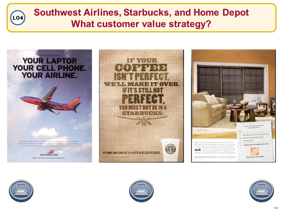 Southwest Airlines, Starbucks, and Home Depot What customer value strategy
