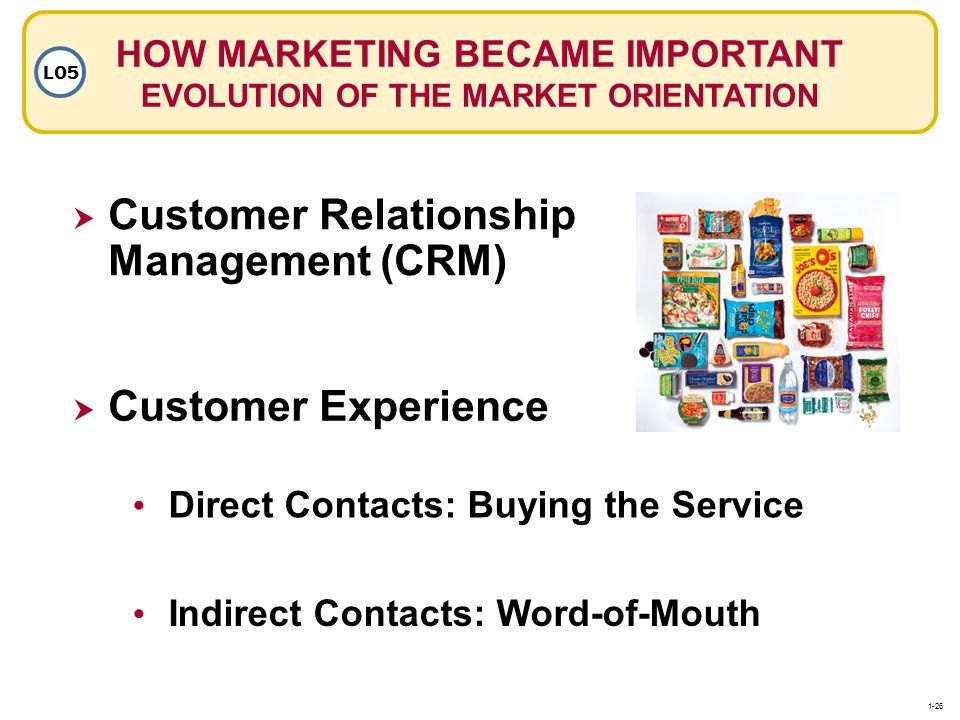 HOW MARKETING BECAME IMPORTANT EVOLUTION OF THE MARKET ORIENTATION