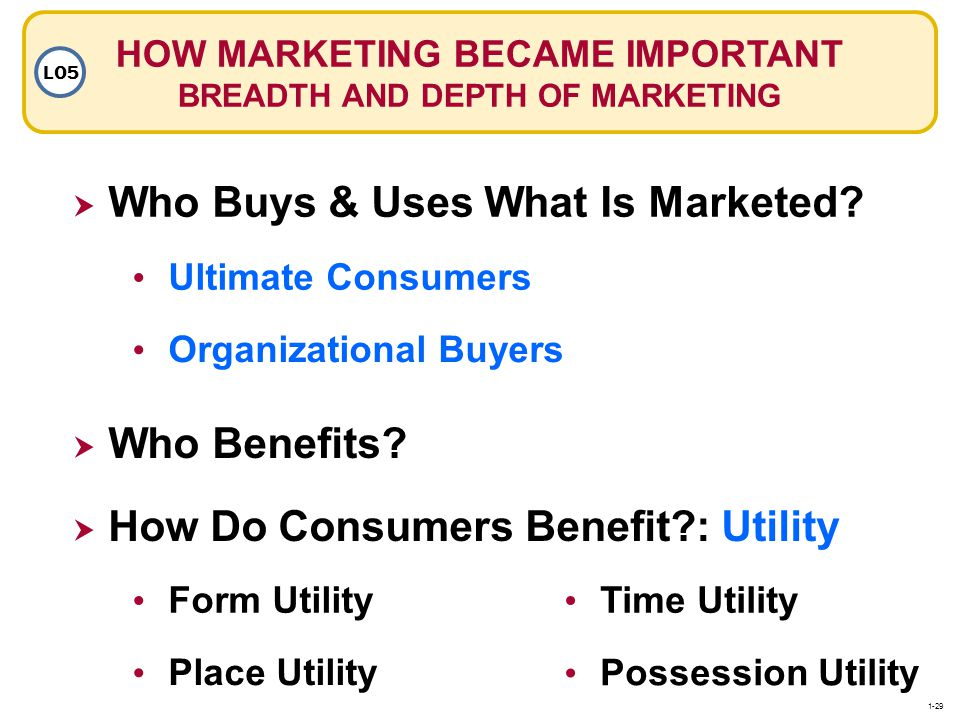 HOW MARKETING BECAME IMPORTANT BREADTH AND DEPTH OF MARKETING