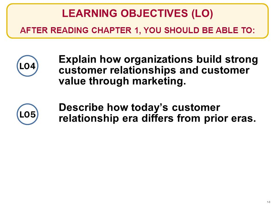 LEARNING OBJECTIVES (LO) AFTER READING CHAPTER 1, YOU SHOULD BE ABLE TO: