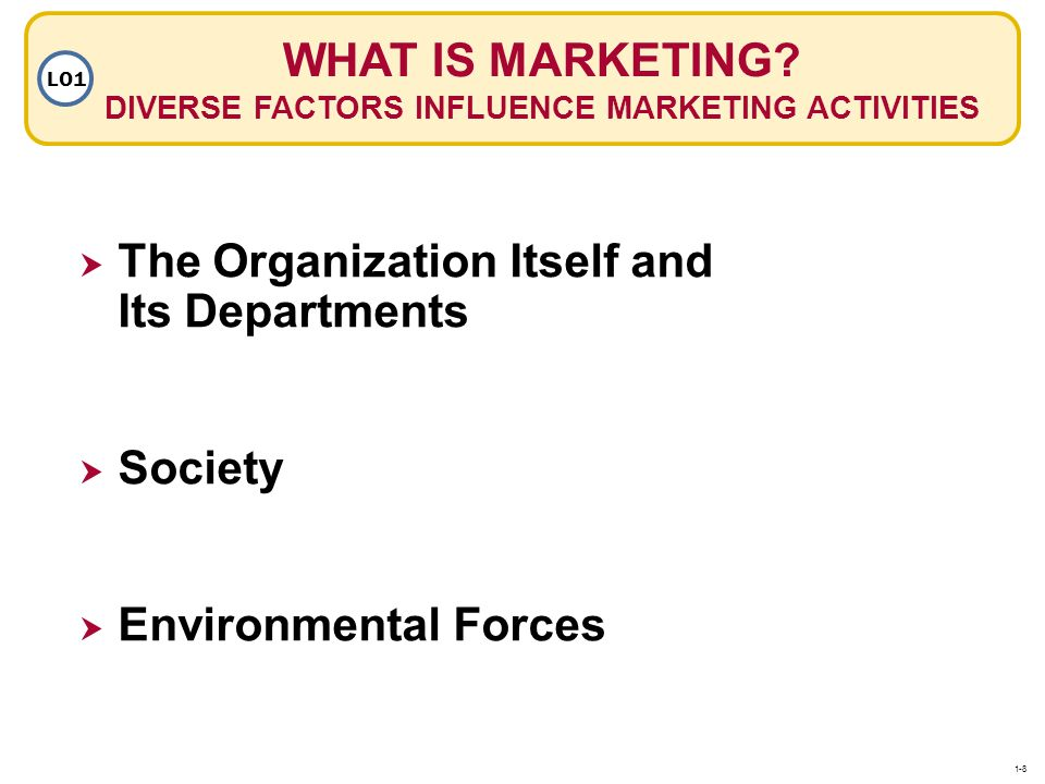 WHAT IS MARKETING DIVERSE FACTORS INFLUENCE MARKETING ACTIVITIES