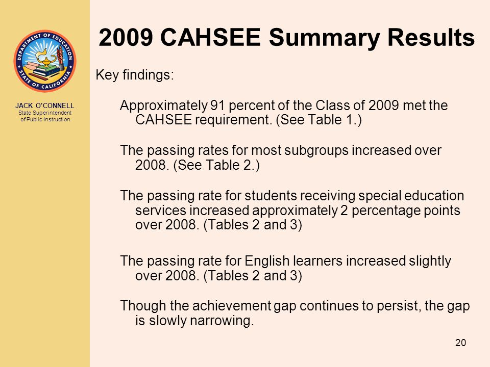 2009 CAHSEE Summary Results