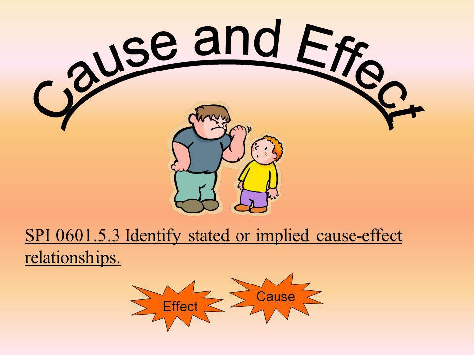 Cause and Effect SPI 0601.5.3 Identify stated or implied cause-effect relationships. Cause Effect