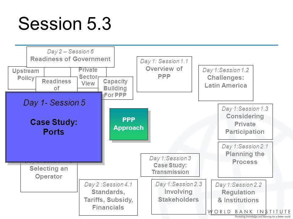 Session 5.3 Case Study: Ports Readiness of Government Overview of PPP