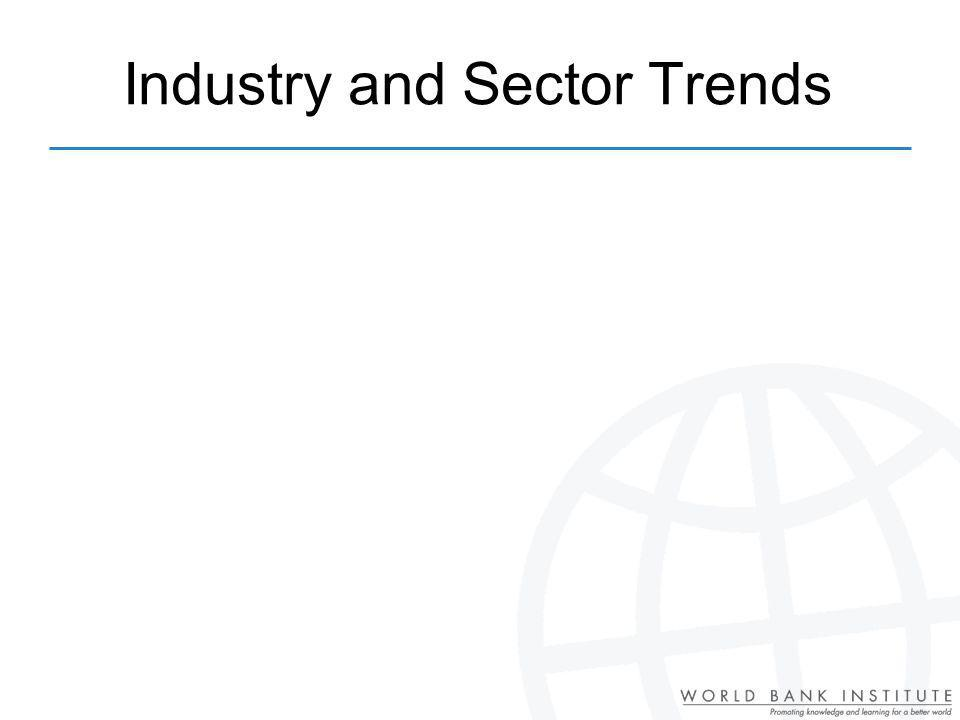 Industry and Sector Trends