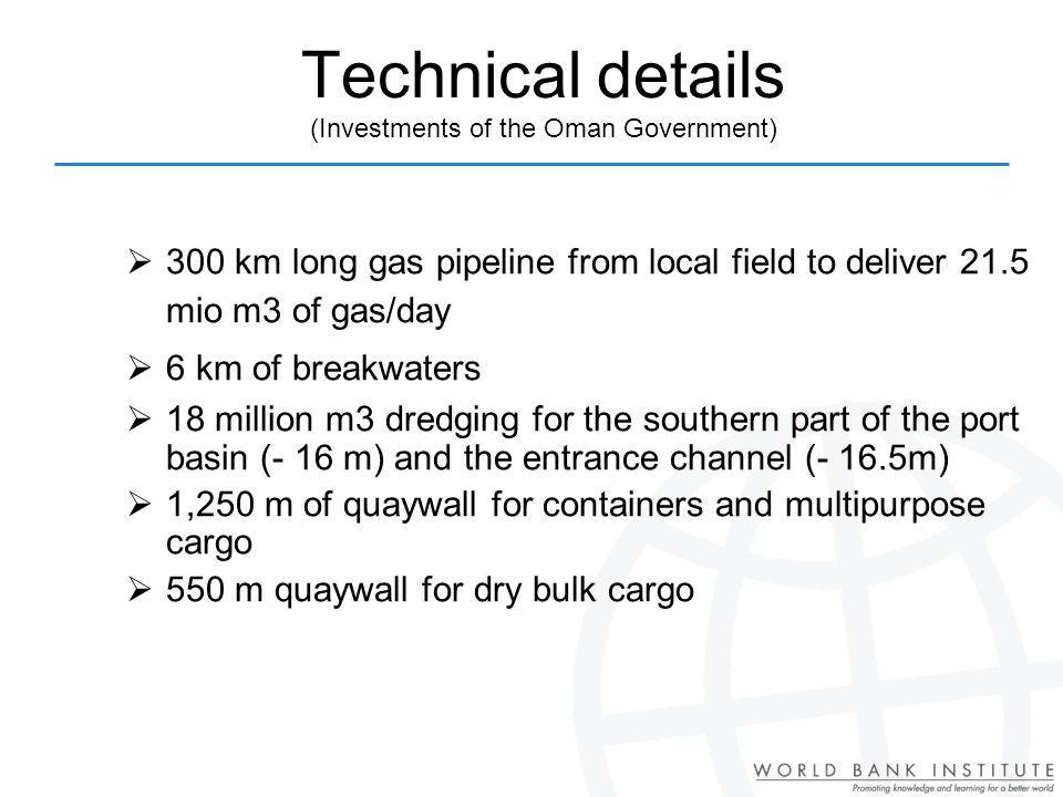 Technical details (Investments of the Oman Government)