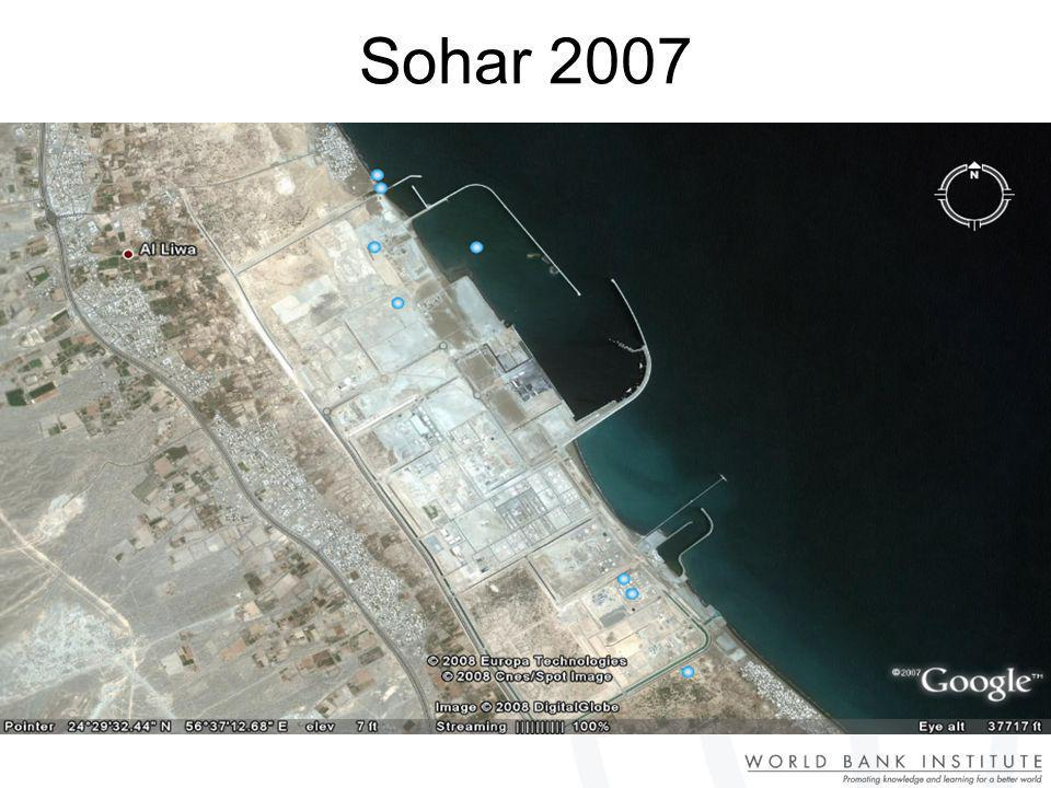 Sohar 2007