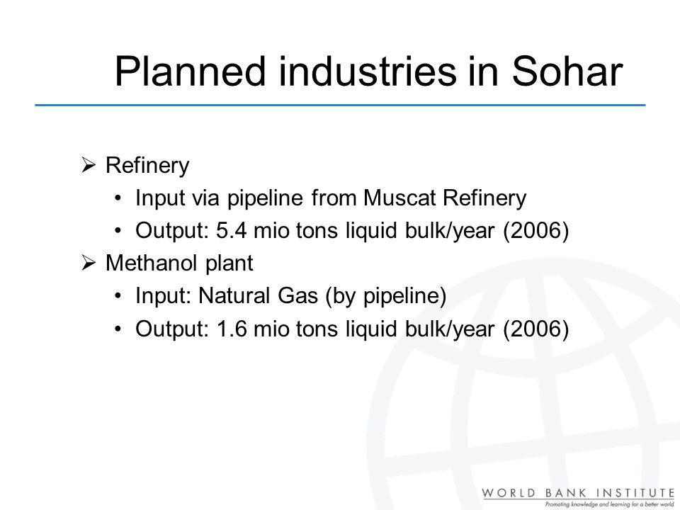 Planned industries in Sohar