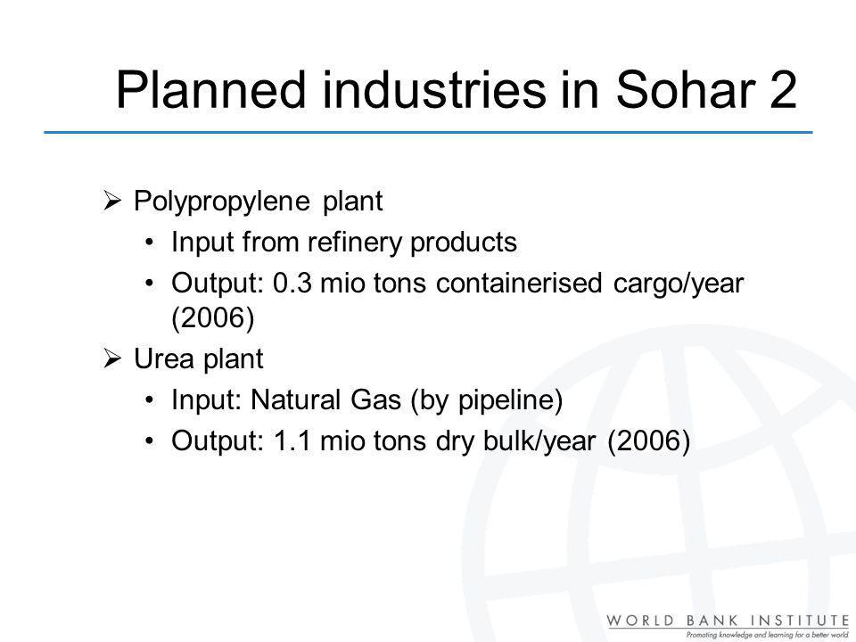 Planned industries in Sohar 2