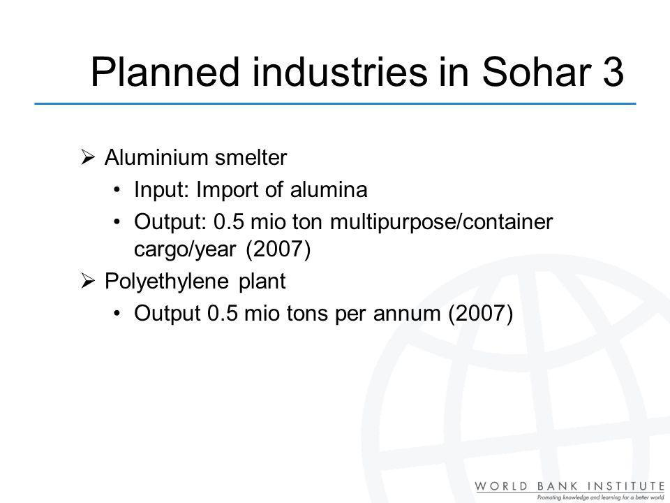 Planned industries in Sohar 3