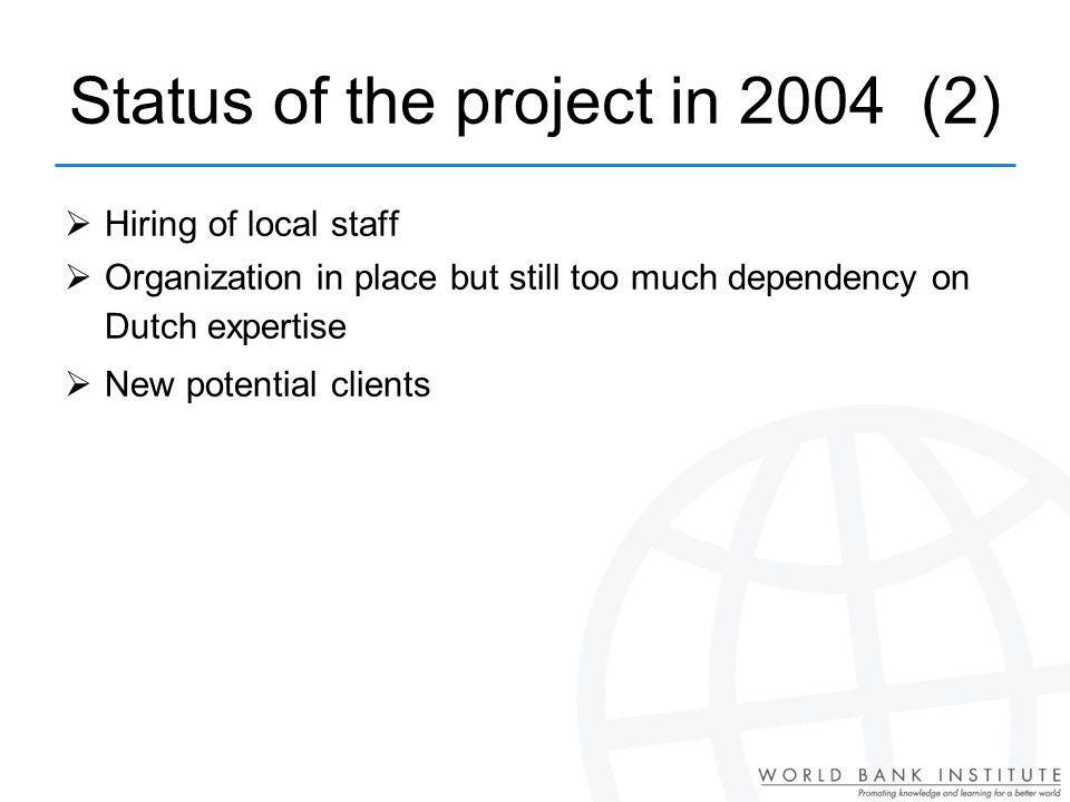 Status of the project in 2004 (2)