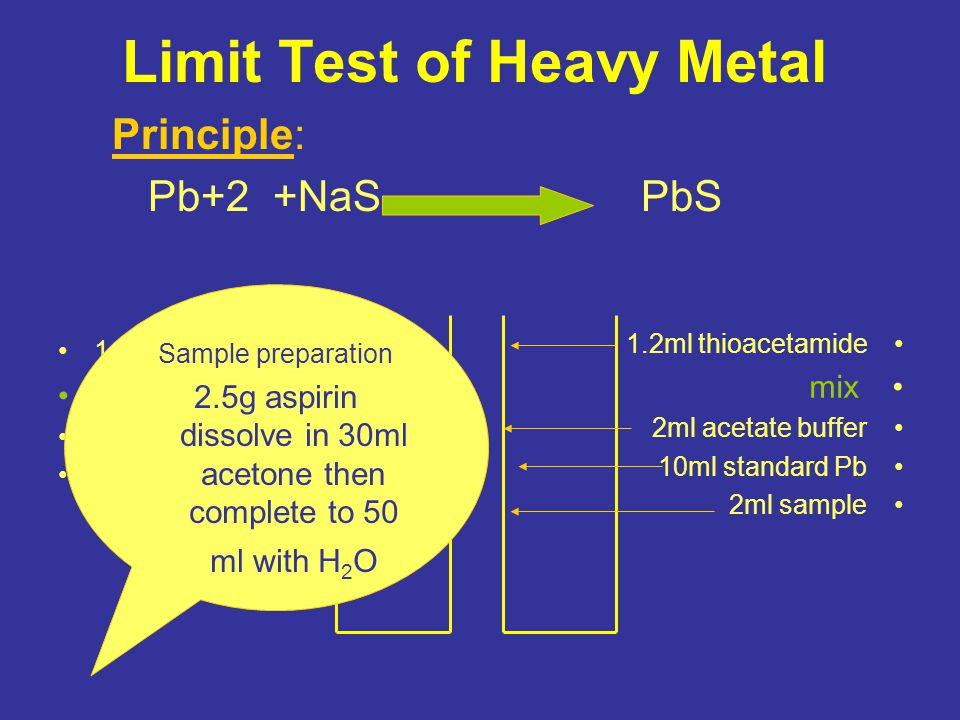 Limit Test of Heavy Metal