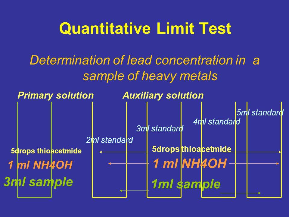 Quantitative Limit Test