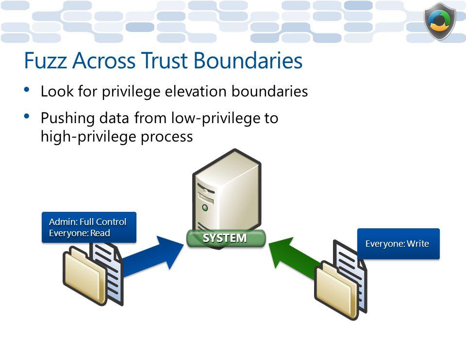 Fuzz Across Trust Boundaries