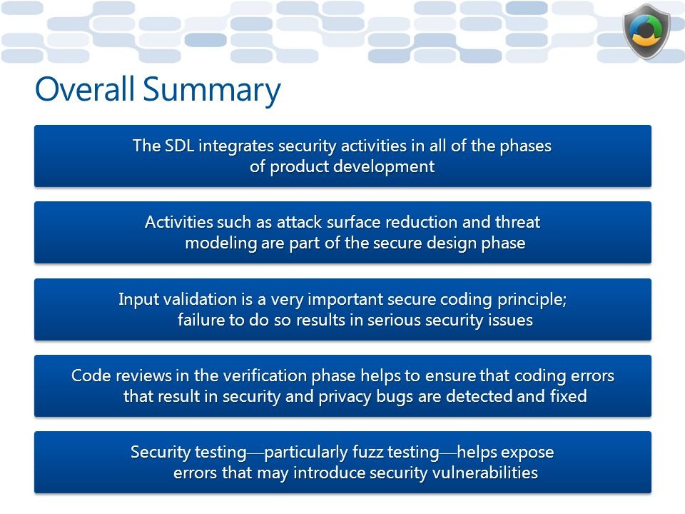 Overall Summary The SDL integrates security activities in all of the phases of product development.