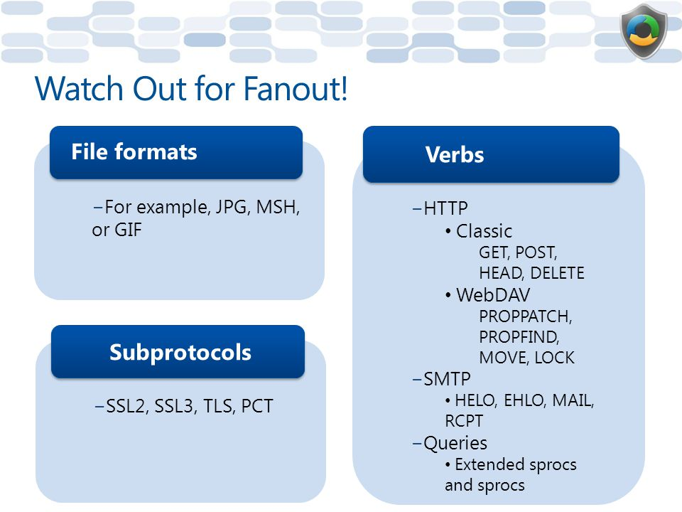 Watch Out for Fanout! File formats Verbs Subprotocols