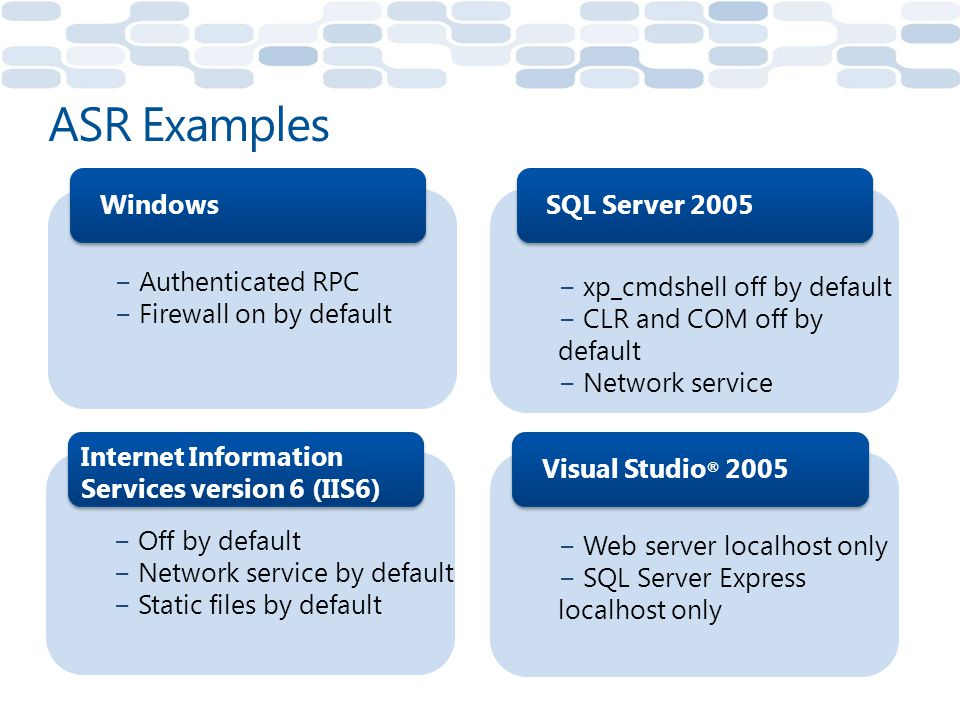 ASR Examples Windows SQL Server 2005 Authenticated RPC