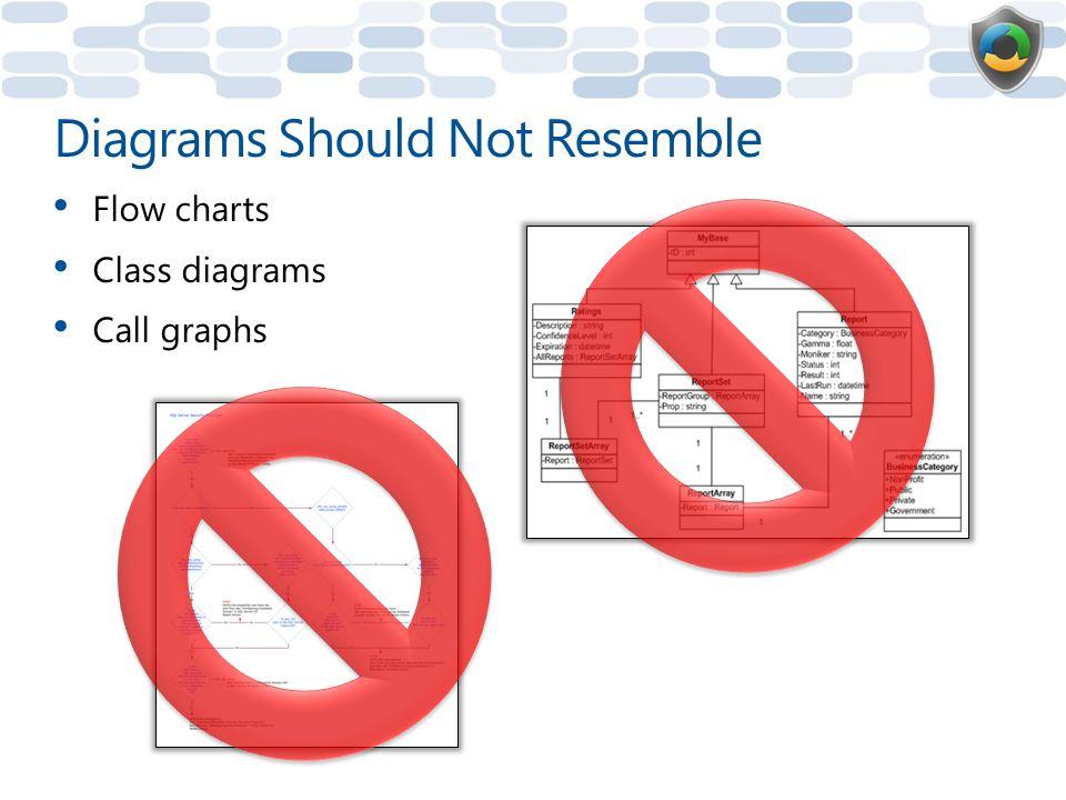 Diagrams Should Not Resemble