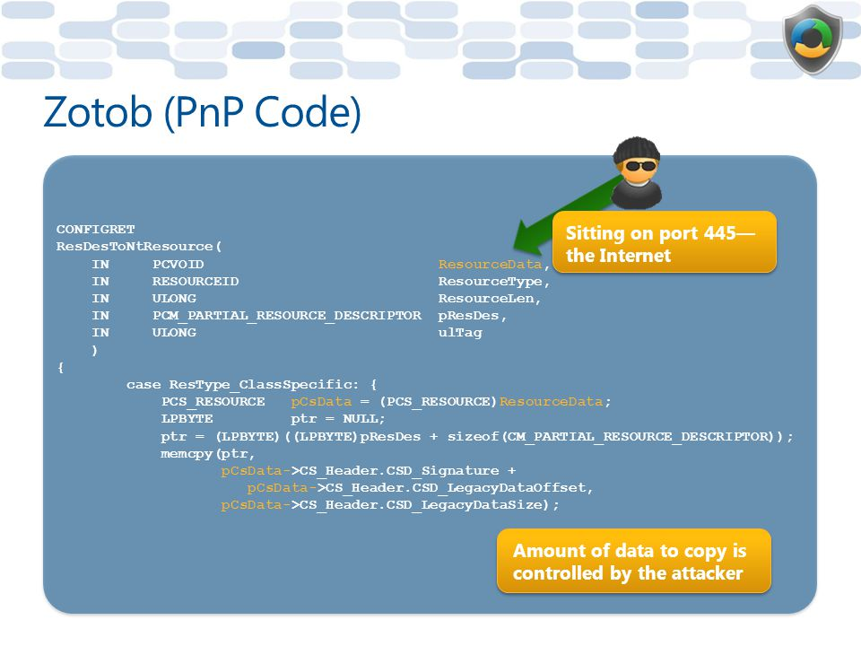 Zotob (PnP Code) Sitting on port 445— the Internet