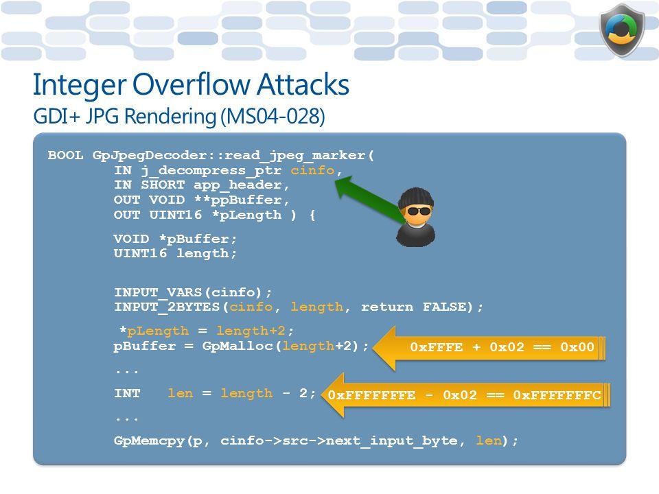 Integer Overflow Attacks GDI+ JPG Rendering (MS04-028)