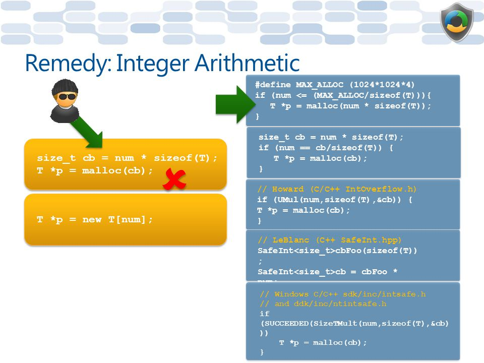 Remedy: Integer Arithmetic