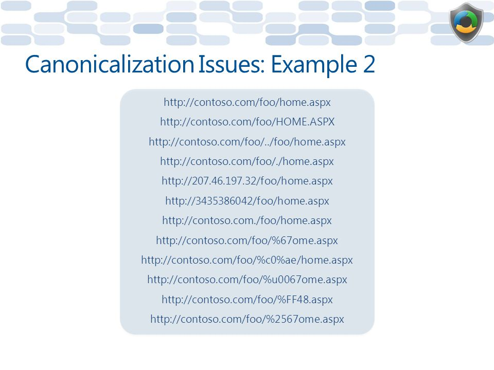 Canonicalization Issues: Example 2