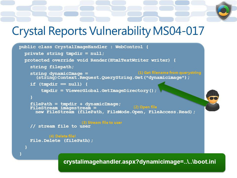 Crystal Reports Vulnerability MS04-017