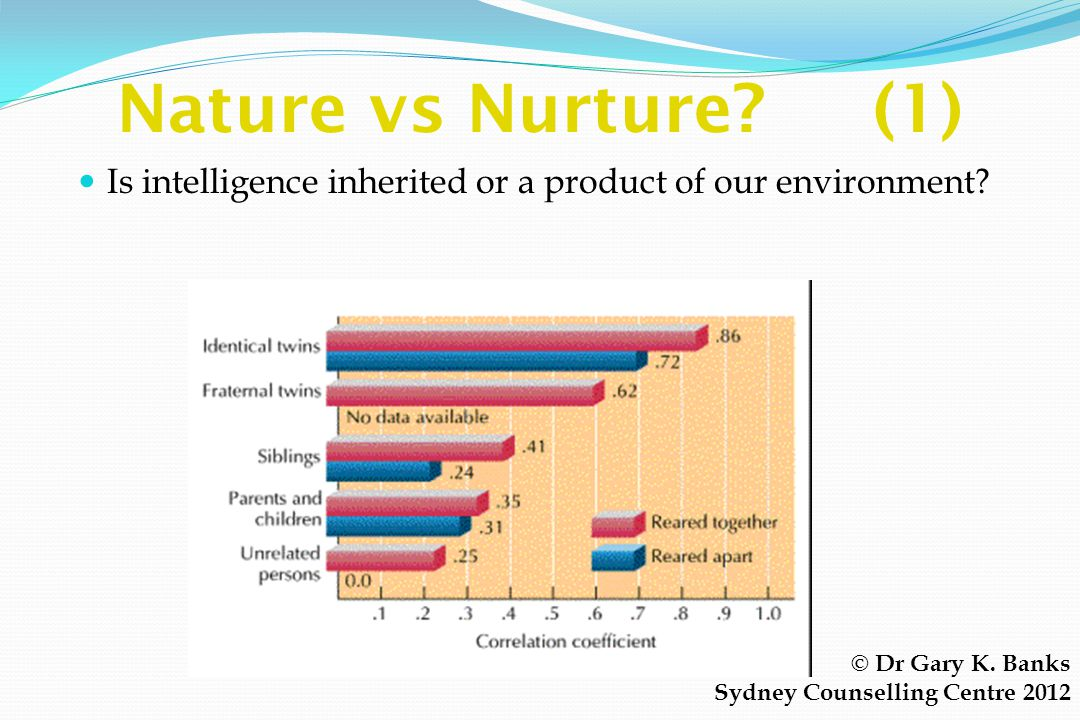 Nature vs Nurture (1) Is intelligence inherited or a product of our environment As is. © Dr Gary K. Banks.