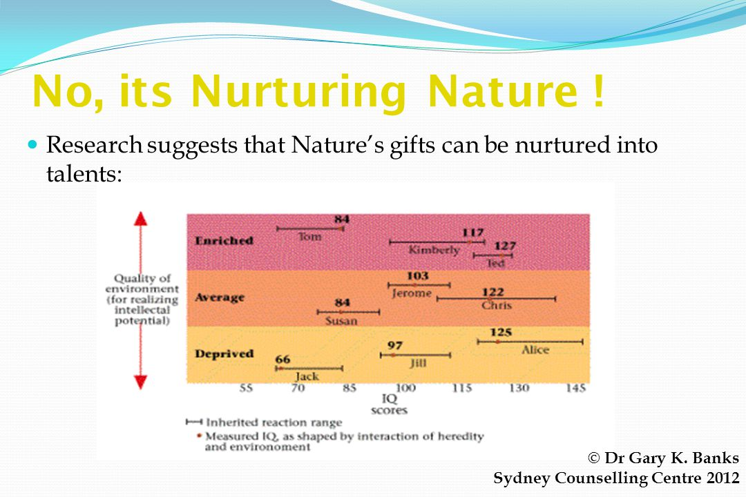 No, its Nurturing Nature !