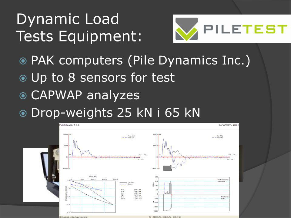 Dynamic Load Tests Equipment: