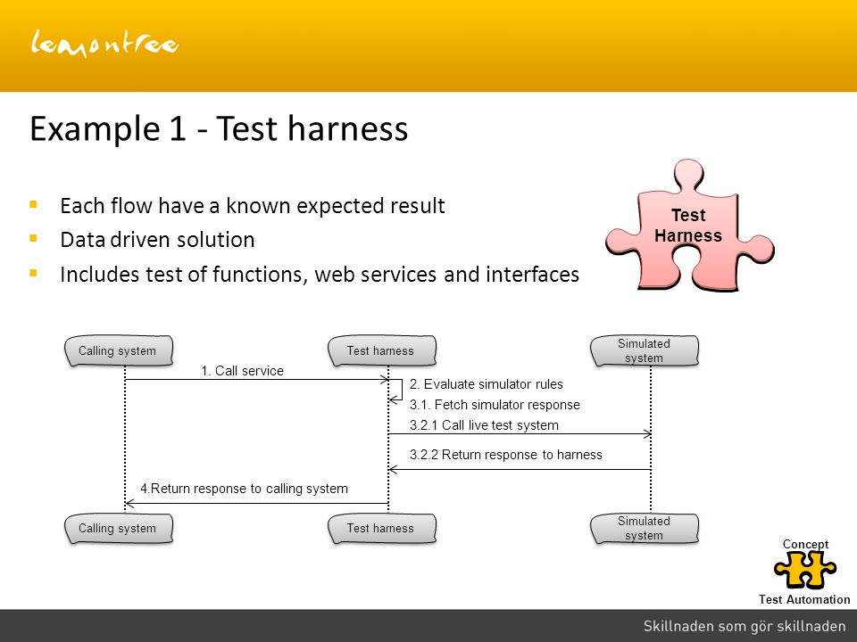 Example 1 - Test harness Each flow have a known expected result