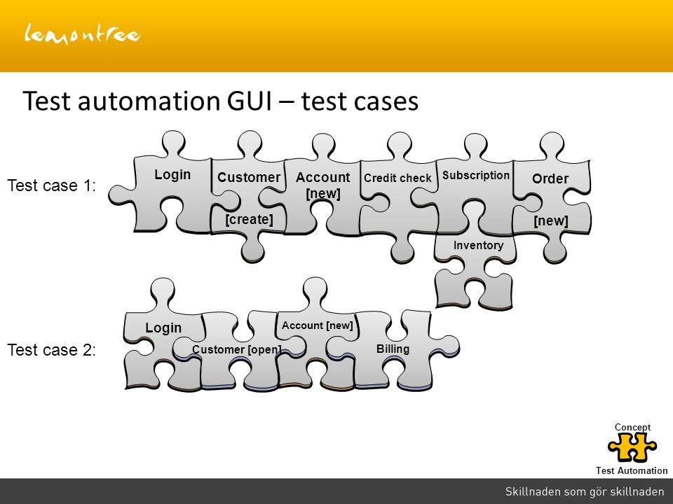 Test automation GUI – test cases