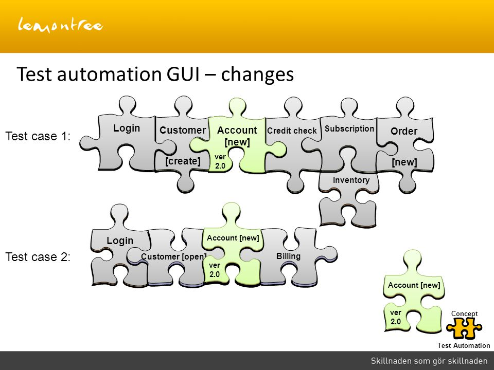 Test automation GUI – changes