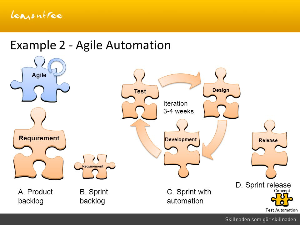 Example 2 - Agile Automation