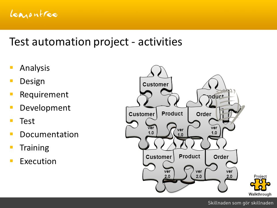 Test automation project - activities