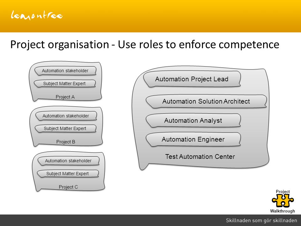 Project organisation - Use roles to enforce competence