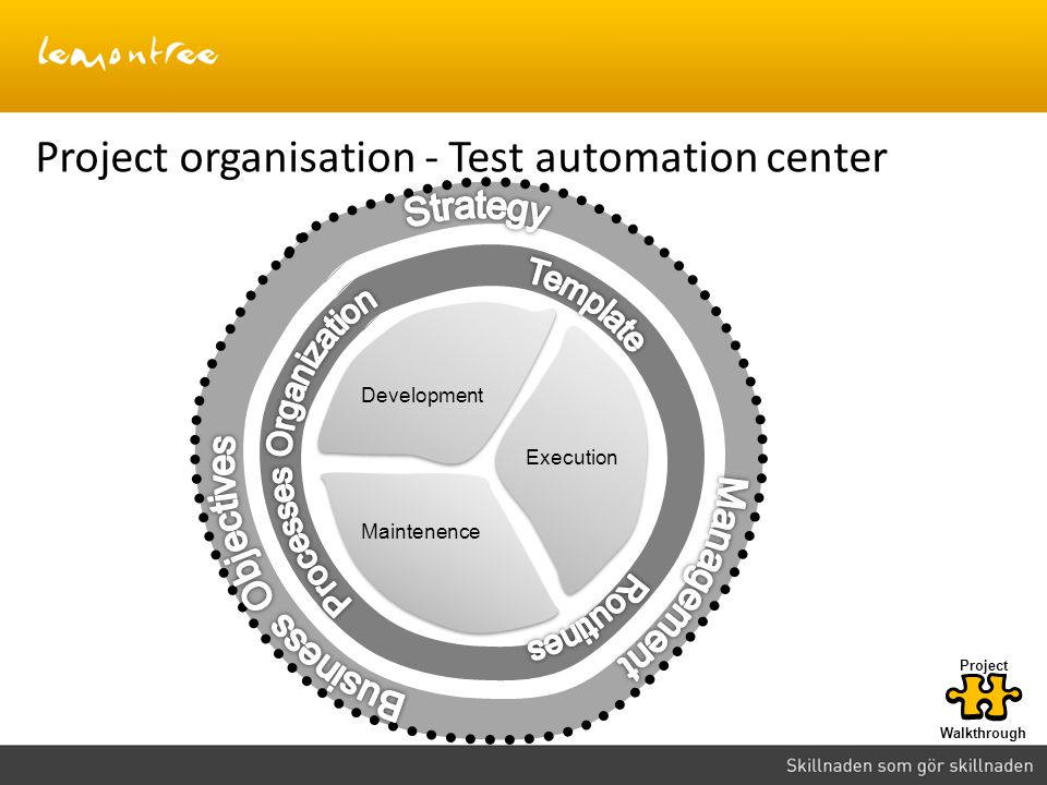 Project organisation - Test automation center