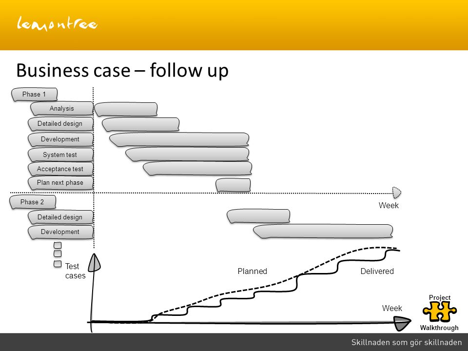 Business case – follow up