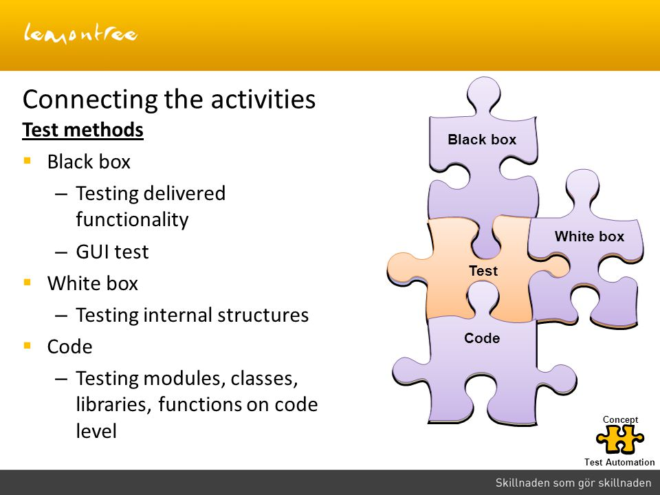 Connecting the activities Test methods