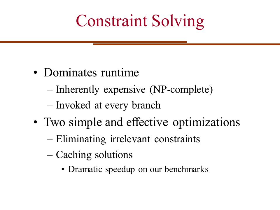 Constraint Solving Dominates runtime