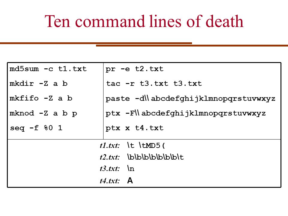 Ten command lines of death