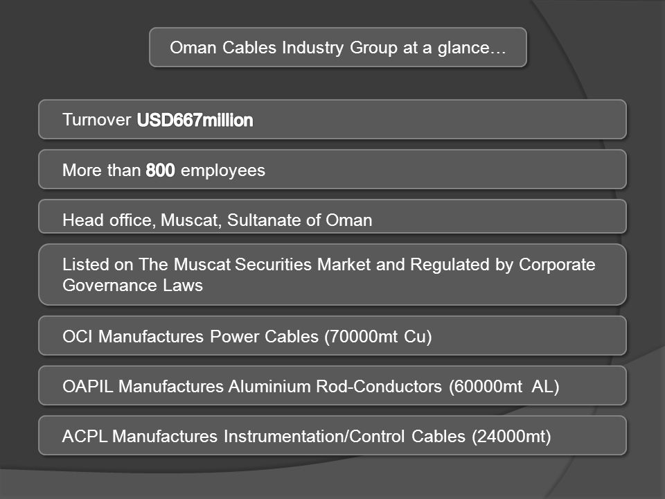 Oman Cables Industry Group at a glance…