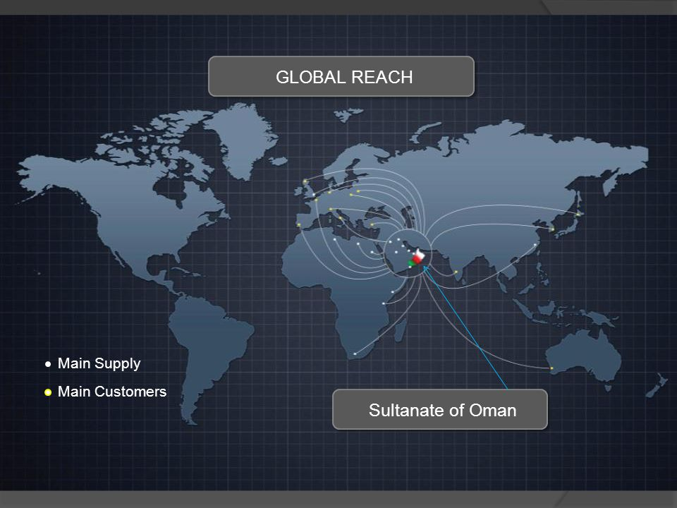 Sultanate of Oman Main Supply Main Customers GLOBAL REACH